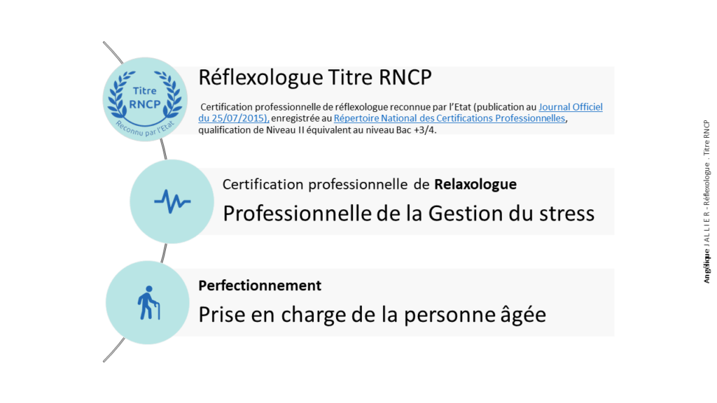 Certification professionnelle de réflexologue reconnue par l'Etat enregistrée au RNCP, qualification de Niveau II équivalent au niveau Bac +3/4.